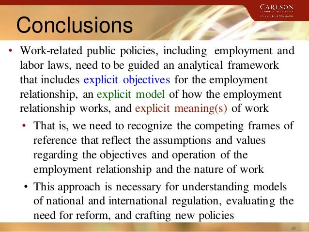 HRM 107 : Unitarism, Pluralism and Radicalism