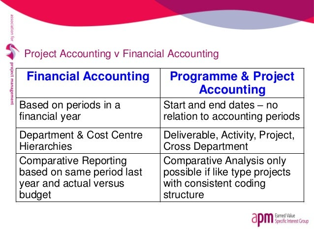 project accounting and finance Finance and operations  there was an integration available with ms project to project accounting module in ax 2012 r3 it was then included in the features not.
