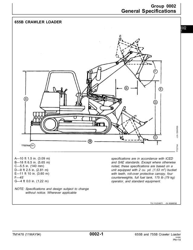 john deere 755 b crawler loader service repair manual 22 638?cb=1511509729 john deere 755 b crawler loader service repair manual