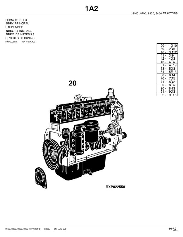 john deere 8100 8200 8300 8400 tractors parts catalog rh slideshare net 7220 John Deere Cab Wiring Diagram John Deere B Wiring