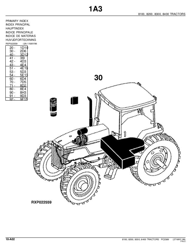 john deere 8100 8200 8300 8400 tractors parts catalog rh slideshare net