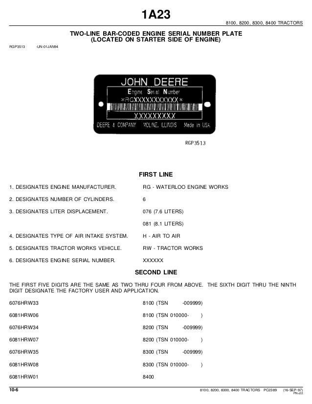 john deere 8100 8200 8300 8400 tractors parts catalog 22 638?cb\=1469522278 sony c8200 wiring diagram,c \u2022 edmiracle co  at n-0.co