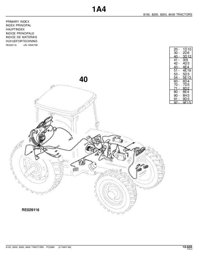 john deere 8100 8200 8300 8400 tractors parts catalog rh slideshare net John Deere S82 Mower Wiring John Deere L118 Wiring Harness