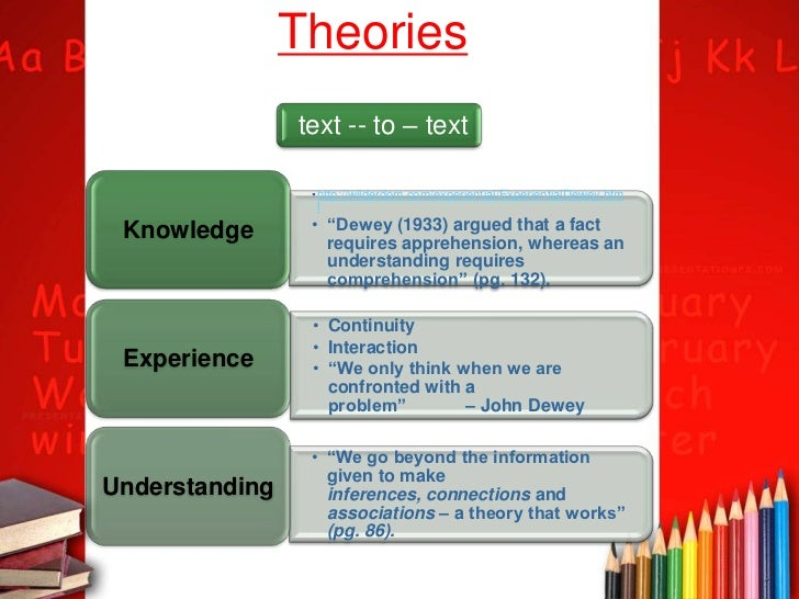theories on learning and multimedia Cognitive theory of multimedia learning 2  the theoretical foundation for the cognitive theory of multimedia learning (ctml)draws from several cognitive theories.