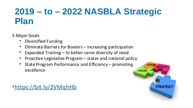 2019 – to – 2022 NASBLA Strategic Plan 5 Major Goals • Diversified Funding • Eliminate Barriers for Boaters – increasing p...