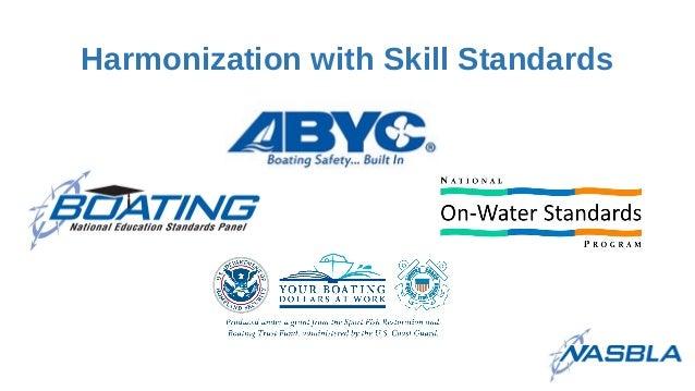 Harmonization with Skill Standards
