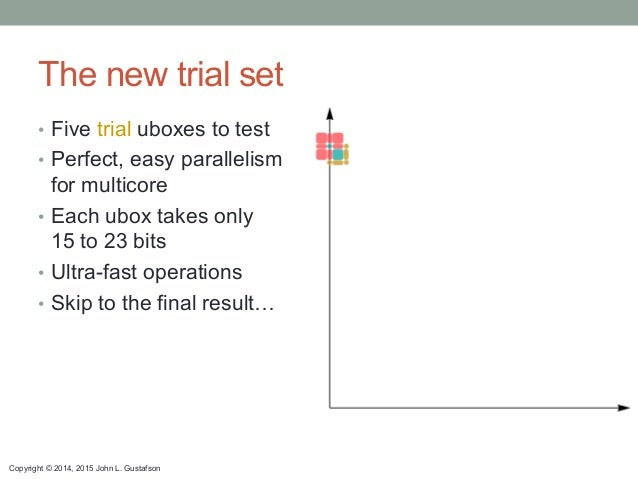 Copyright © 2014, 2015 John L. Gustafson The new trial set • Five trial uboxes to test • Perfect, easy parallelism for m...