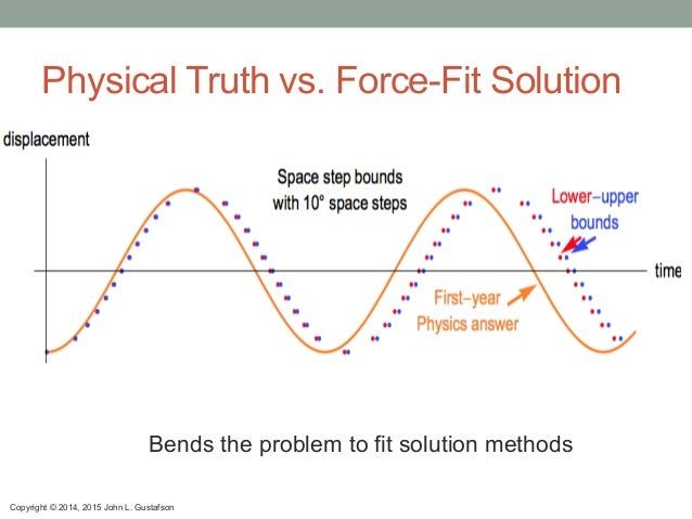 Copyright © 2014, 2015 John L. Gustafson Physical Truth vs. Force-Fit Solution Bends the problem to fit solution methods