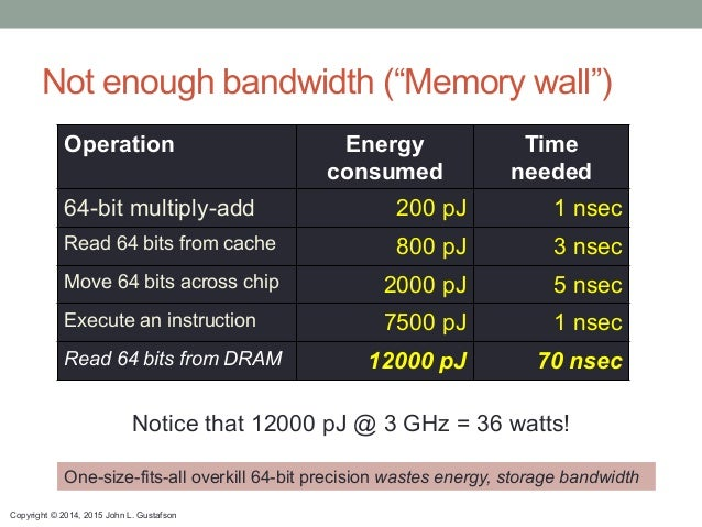 """Copyright © 2014, 2015 John L. Gustafson Not enough bandwidth (""""Memory wall"""") Operation Energy consumed Time needed 64-bit..."""