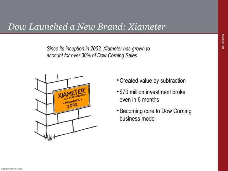 Dow Launched a New Brand: Xiameter Since its inception in 2002, Xiameter has grown to account for over 30% of Dow Corning ...