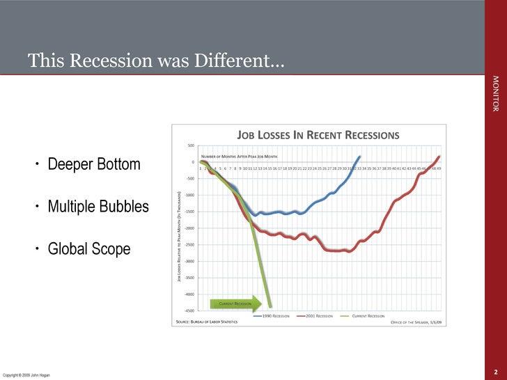 This Recession was Different… <ul><ul><li>Deeper Bottom </li></ul></ul><ul><ul><li>Multiple Bubbles </li></ul></ul><ul><ul...