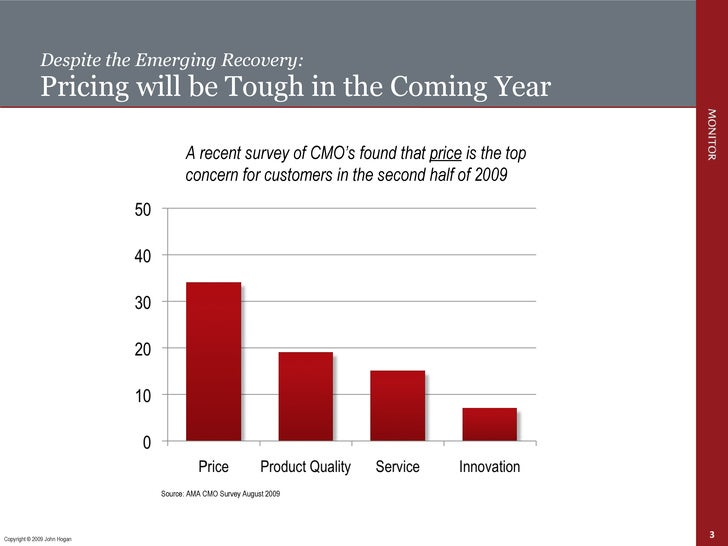 Despite the Emerging Recovery: Pricing will be Tough in the Coming Year A recent survey of CMO's found that  price  is the...