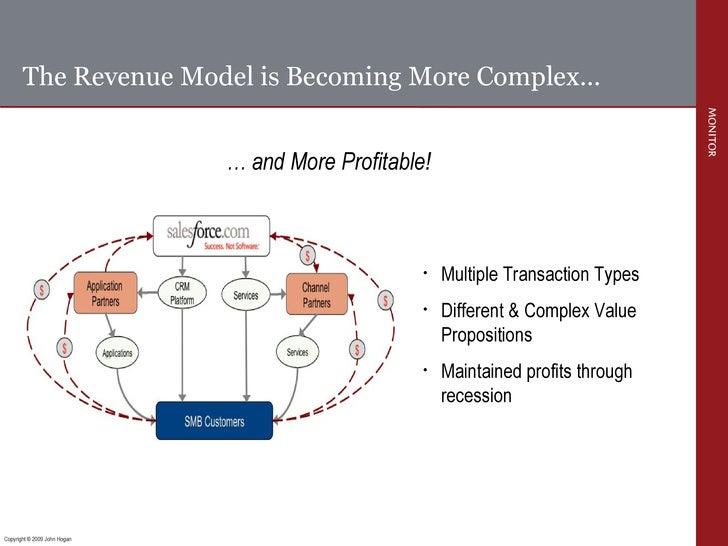 The Revenue Model is Becoming More Complex… <ul><ul><li>Multiple Transaction Types </li></ul></ul><ul><ul><li>Different & ...