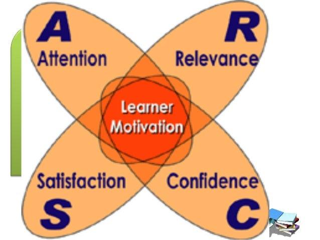 John Keller S Arcs Model Of Motivational Design Ppt