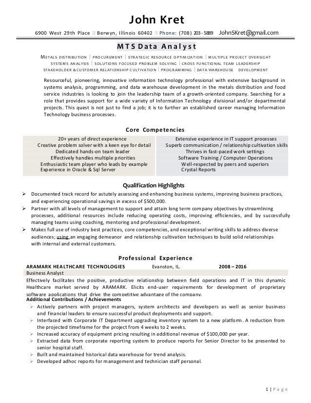 Resume Of Data Analyst Zrom