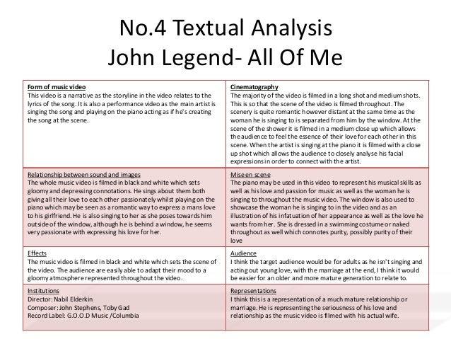 John Legend All Of Me