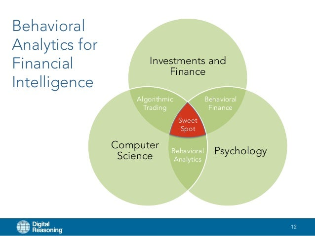 behavioral-analytics-for-financial-intelligence-12-638.jpg?cb=1471050114