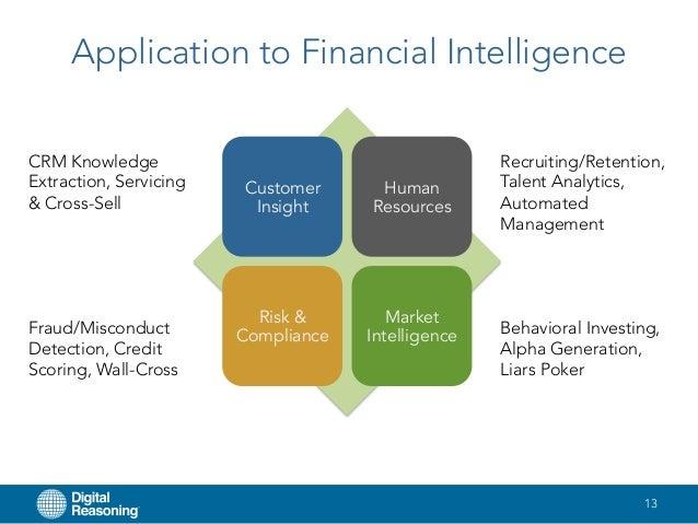 Behavioral Analytics for Financial Intelligence