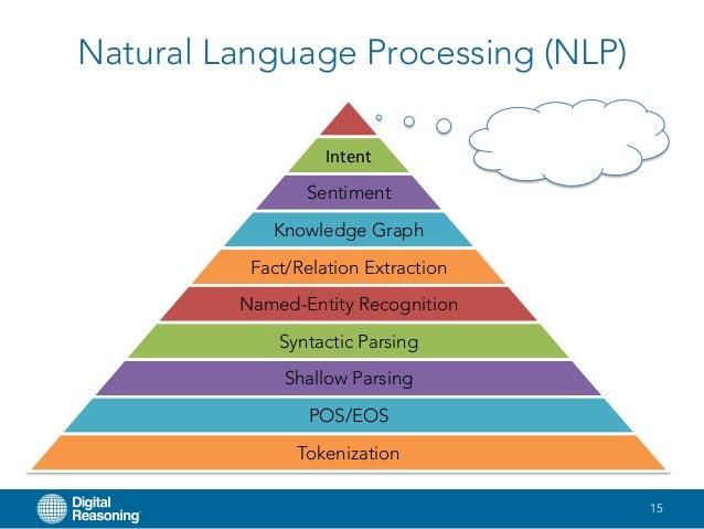 Psychology Is Behavioral Science Or Natural Science