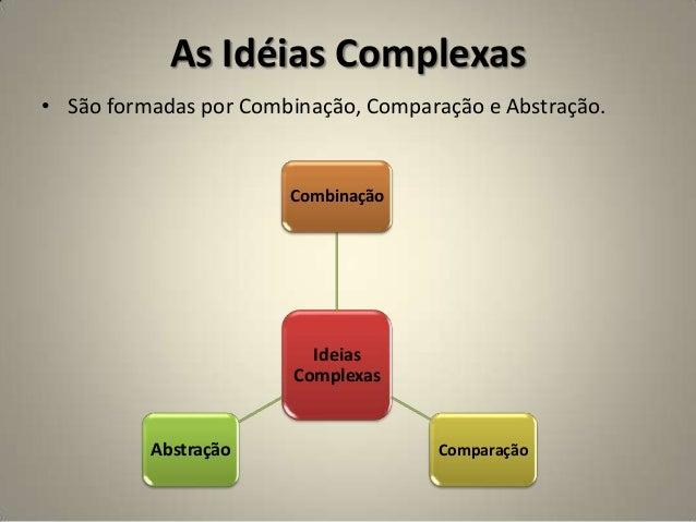 As Idéias Complexas • São formadas por Combinação, Comparação e Abstração. Ideias Complexas Combinação ComparaçãoAbstração