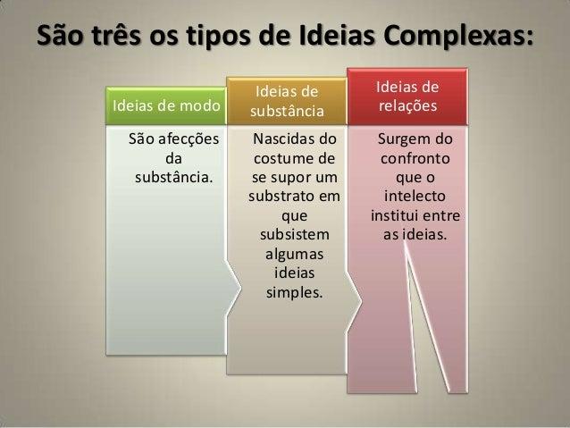 São três os tipos de Ideias Complexas: Surgem do confronto que o intelecto institui entre as ideias. Ideias de relações Na...