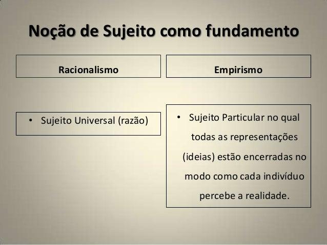 Noção de Sujeito como fundamento Racionalismo • Sujeito Universal (razão) Empirismo • Sujeito Particular no qual todas as ...
