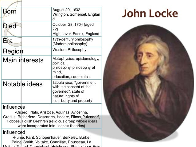 What Were Locke S Ideas About Natural Rights