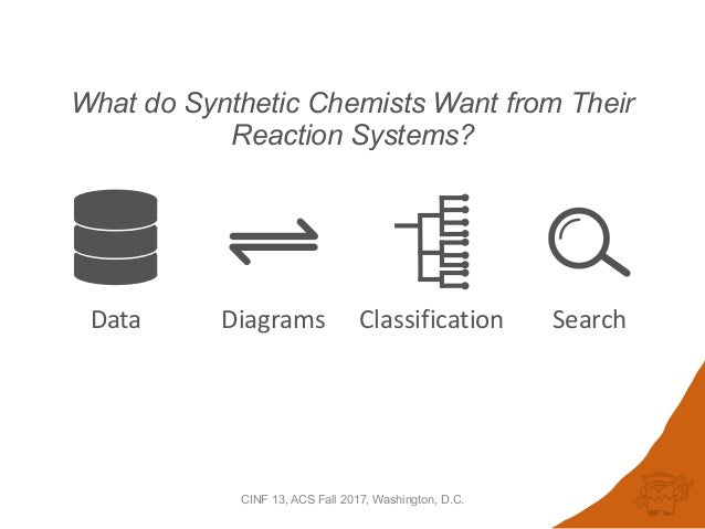 CINF 13: Pistachio - Search and Faceting of Large Reaction Databases Slide 2