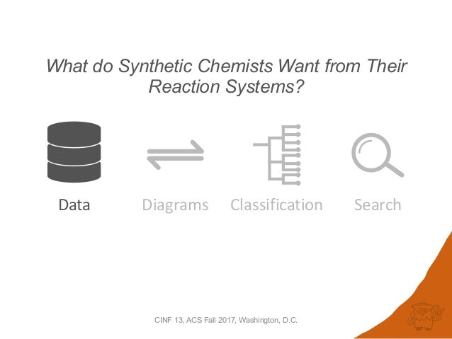 CINF 13: Pistachio - Search and Faceting of Large Reaction Databases Slide 3