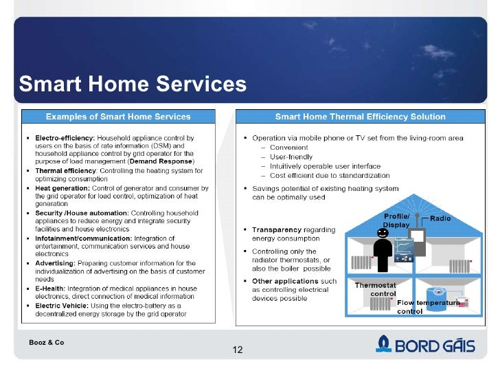 Smart Home Services Booz & Co