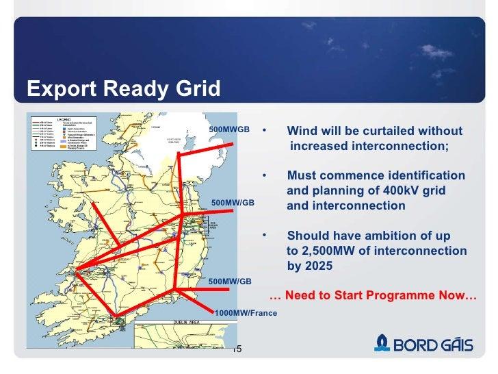 Export Ready Grid <ul><li>Wind will be curtailed without </li></ul><ul><li>increased interconnection; </li></ul><ul><li>Mu...
