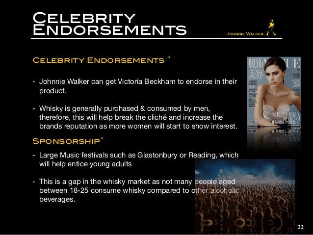 Celebrity Effect on Brand Positioning: A Study With ...