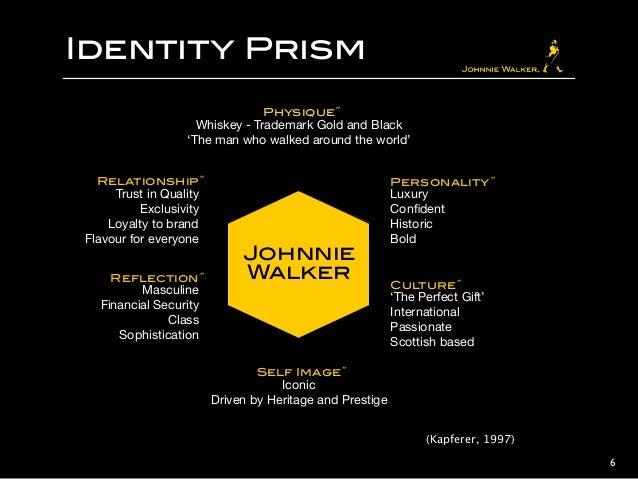 Johnnie Walker Brand Audit