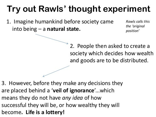 Any Distributive Proper rights Explanation Connected with Steve Rawls
