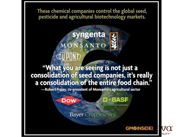 America Needs an Oil Change  Grain-fed  spike  Omega  6 levels  Pasture-fed  Omega 6 & 3  are balanced