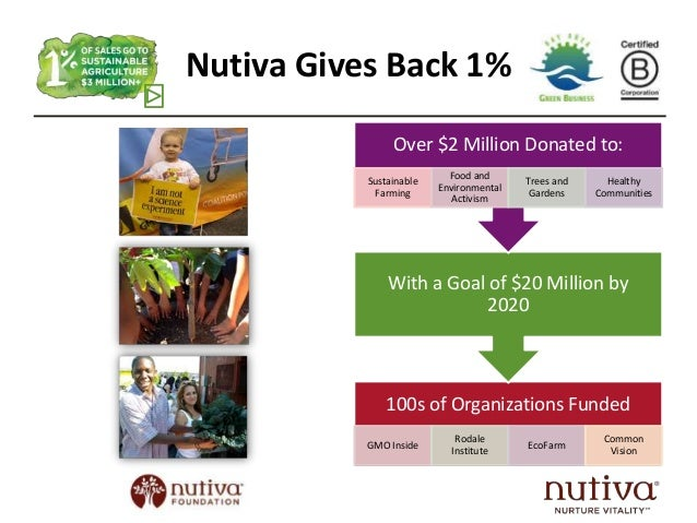 Over $2 Million Donated to:  With a Goal of $20 Million by  100s of Organizations Funded  GMO Inside  Rodale  Institute  E...