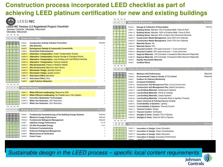 Construction Process Incorporated Leed Checklist