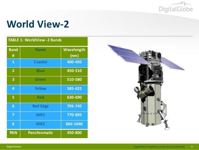 ASPRS Track Monitoring Ponderosa Pine Health Using Satellite Im - Worldview 2 satellite