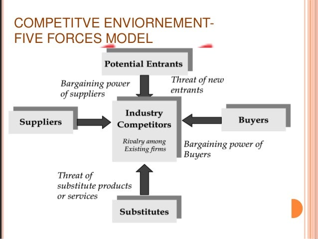 johnson and johnson porter 5 forces Force ie relative power of other stakeholders [2] these include governments, local communities, trade associations, special interest groups, unions, shareholders and complementors pearce and robinson (2005) in [3] and johnson and scholes (2002) in [4] mentioned that porter's model provides an easy and simple.