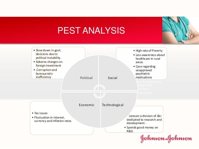 Johnson &Johnson SWOT Analysis