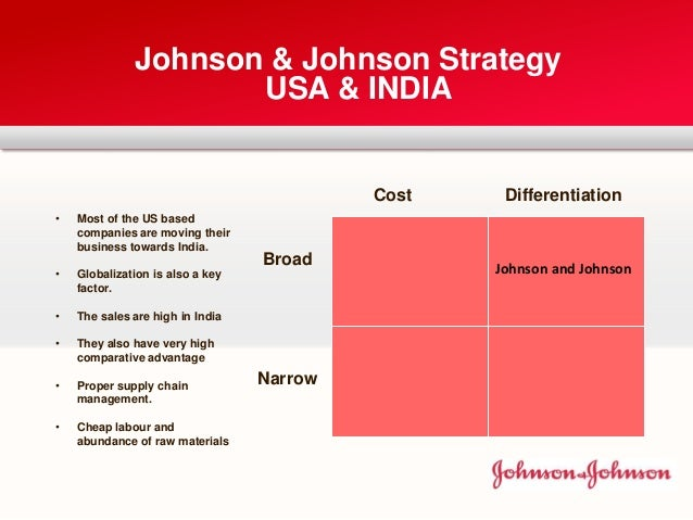 strategy of johnson and johnson