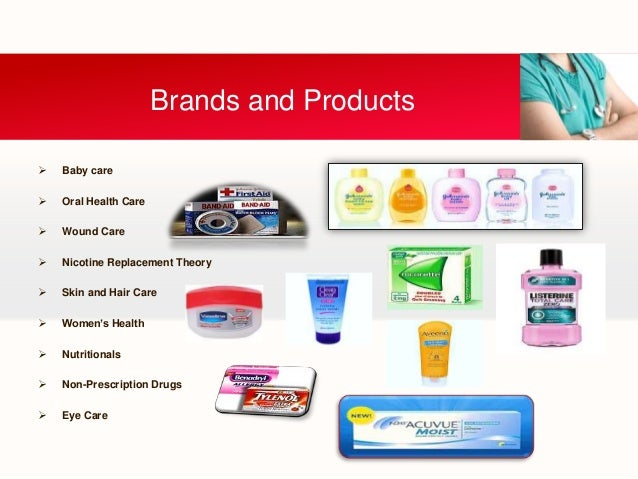 johnson and johnson porter s 5 forces Johnson & johnson pestel & environment industry  previous 5 porter five forces  invacare corporation pestel & environment analysis next 5 porter five.