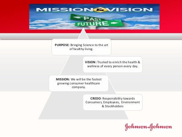 johnson johnson strategic business unit Strategic business units are absolutely essential for multi product organizations these business units are basically known as profit centres they are focused towards a set of products and are responsible for each and every decision / strategy to be taken for that particular set of products.