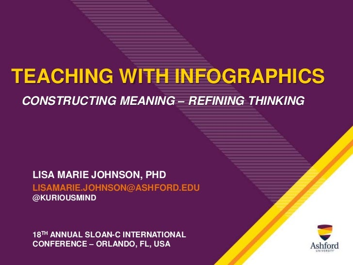 TEACHING WITH INFOGRAPHICSCONSTRUCTING MEANING – REFINING THINKING LISA MARIE JOHNSON, PHD LISAMARIE.JOHNSON@ASHFORD.EDU @...