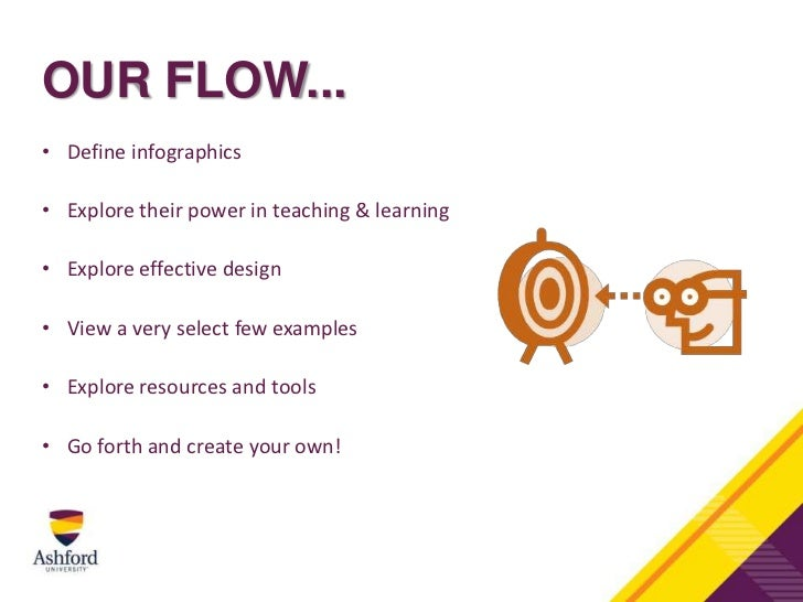 Teaching with Infographics Slide 2