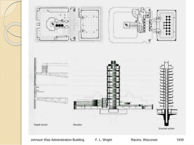 Image result for johnson wax plan