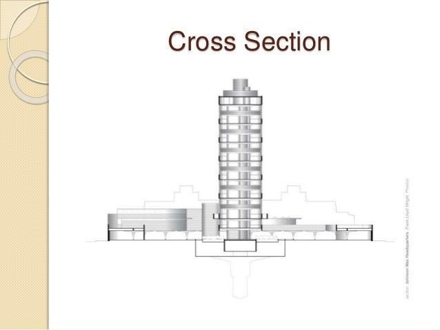 Plan Elevation Cross Section : Johnson wax tower