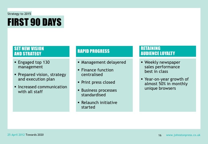 Strategy to 2015FIRST 90 DAYS    SET NEW VISION                                         RETAINING                         ...