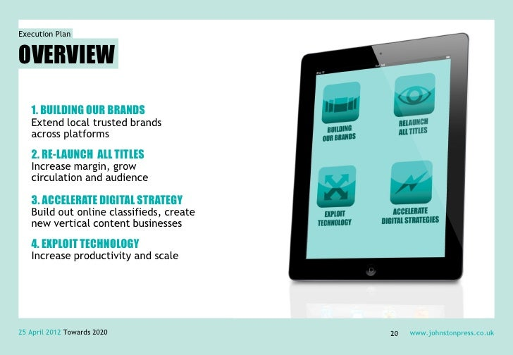 Execution PlanOVERVIEW   1. BUILDING OUR BRANDS   Extend local trusted brands   across platforms   2. RE-LAUNCH ALL TITLES...