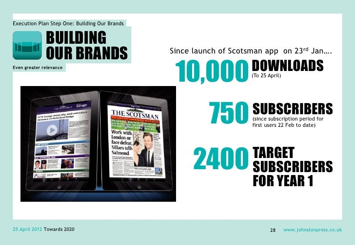 Execution Plan Step One: Building Our Brands              BUILDING              OUR BRANDS                       Since lau...
